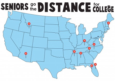 Seniors Go the Distance for College