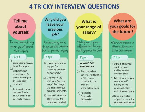 Here are 4 tricky interview questions, and how to go about answering them.