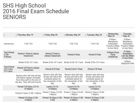End-Of-The-Year Testing Schedule