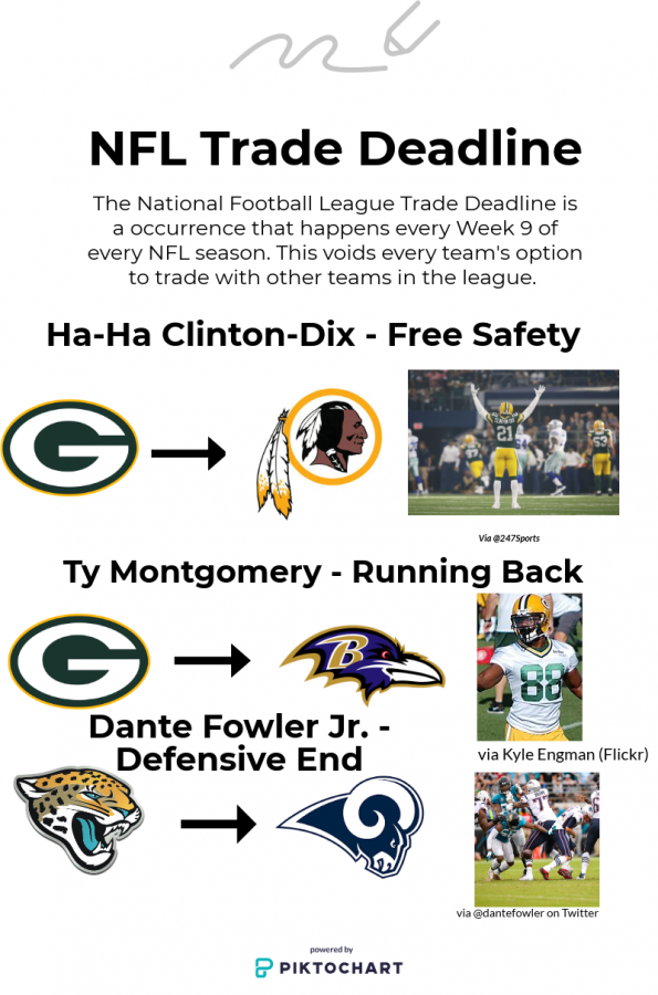Some of the big trades made on NFL Trade Deadline Day.