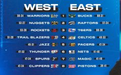 Teams Race for the NBA title