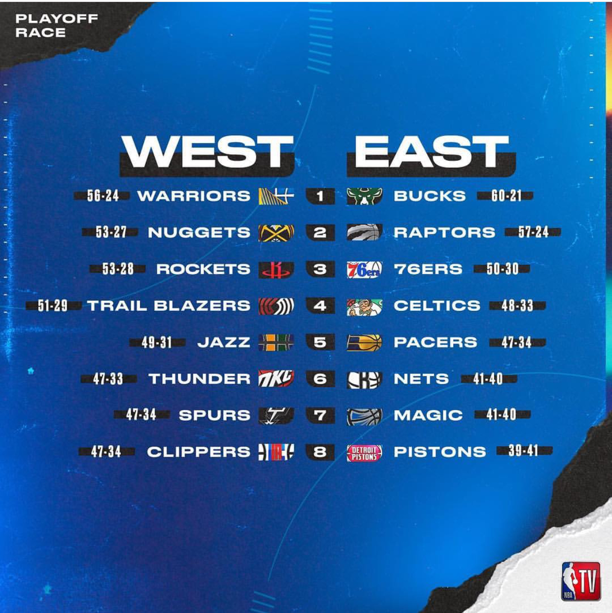 The NBA playoffs are set. Photo from NBA Instagram account