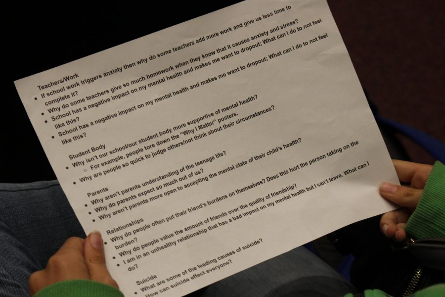 The students were encouraged to ask questions to the staff and were given pieces of paper that had example questions to ask about school, mental health and coping mechanisms. Photograph by Sam Timlin