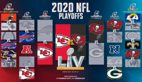 Tampa Bay Buccaneers, Kansas City Chiefs Battle for Lombardi